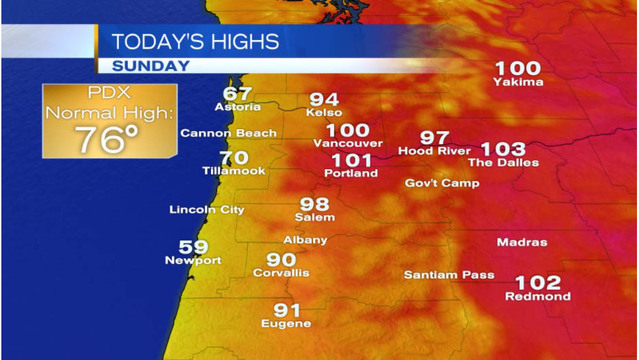 PDX hits 101 degrees for first time in years