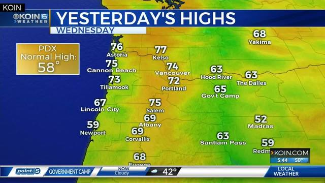 Thursday Morning Weather March 21st, 2019